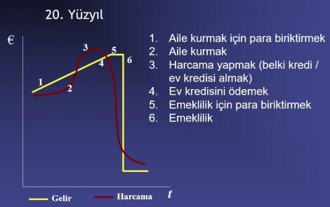 2005-Dunya-2