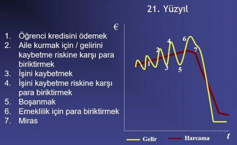 2005-Dunya-3