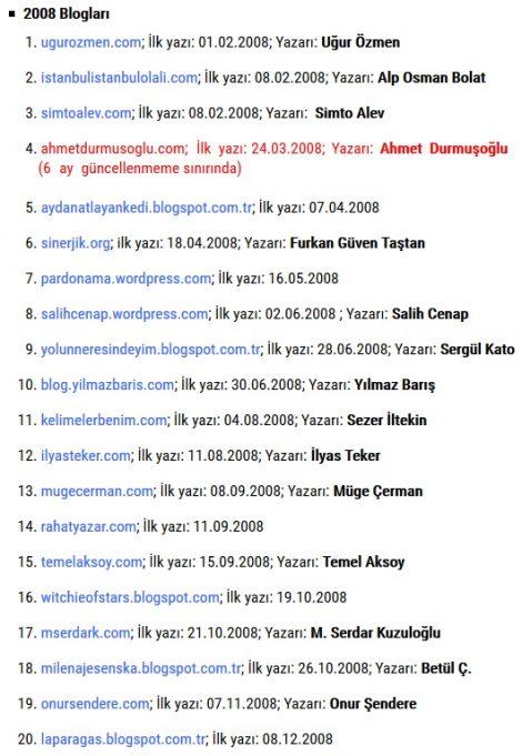 2008-bloglar