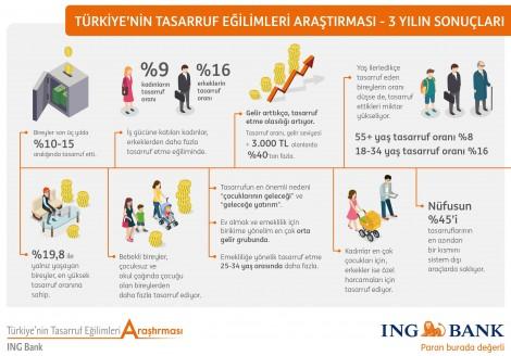 TTEA_3Yil_Infografik