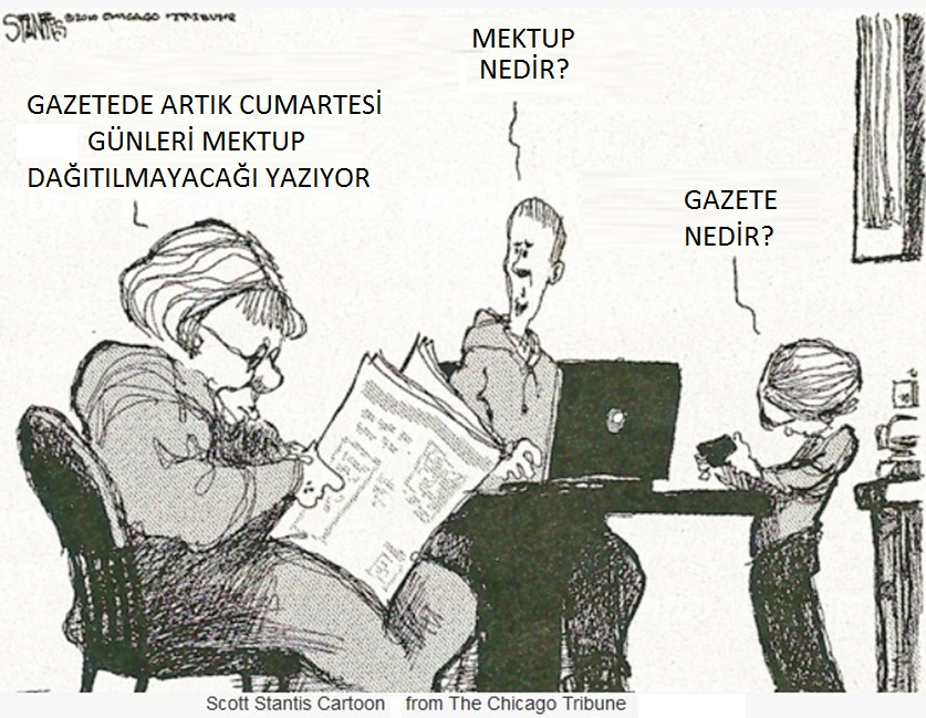gazete-tr